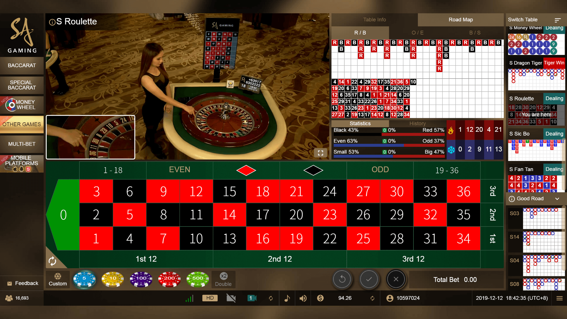 Roulette - SAGaming Games | SoftGamings
